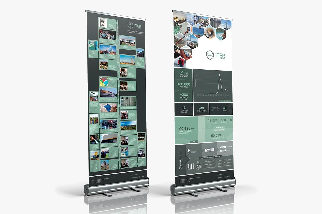Banner rollup de ITER: línea de vida y cifras / datos de interés