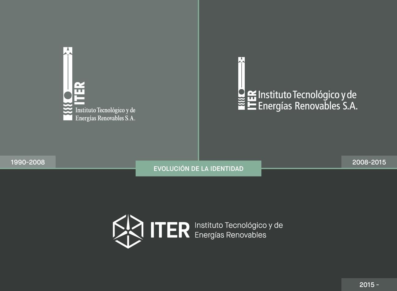 La evolución de la identidad del ITER
